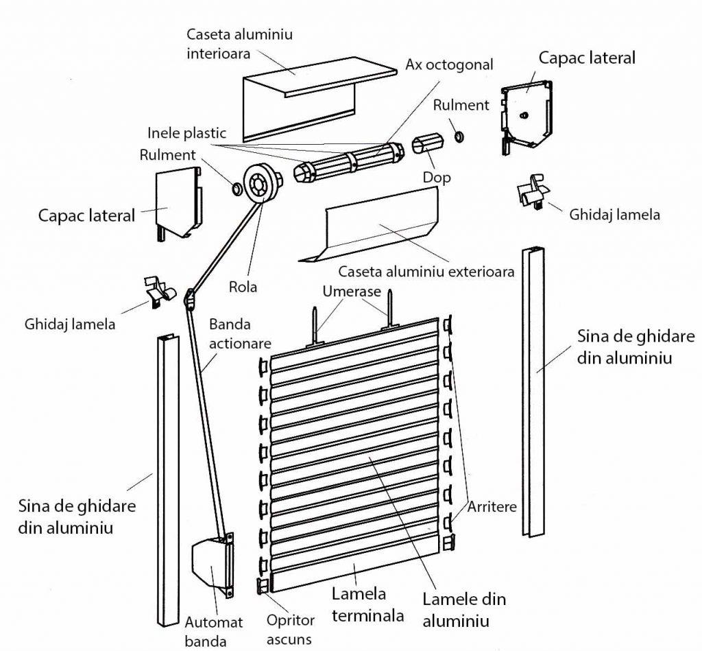 Fisa tehnica - Rulouri Aplicate aluminiu